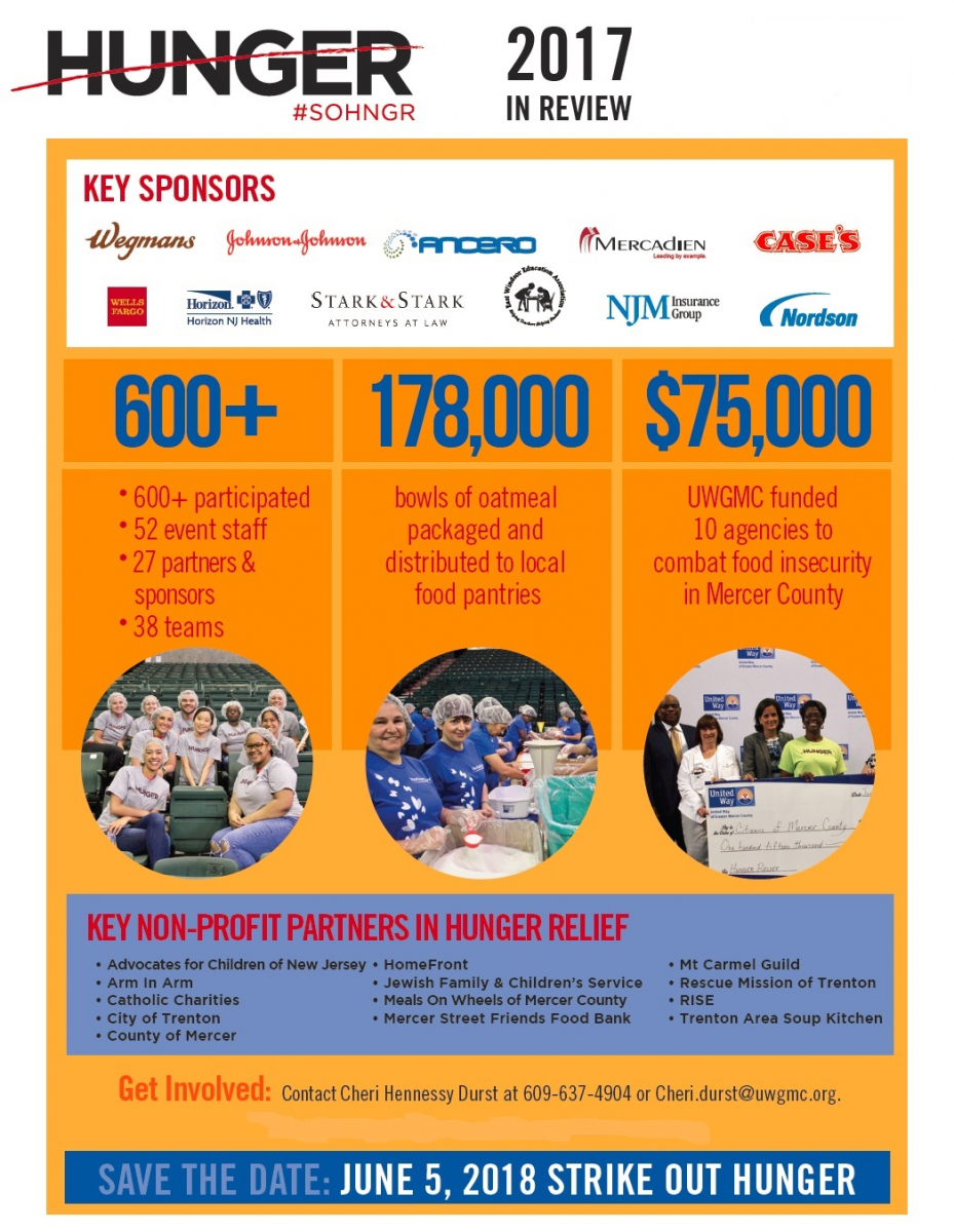 Strike Out Hunger 2018 - United Way of Greater Mercer County @ Cure Arena Insurance | Trenton | New Jersey | United States