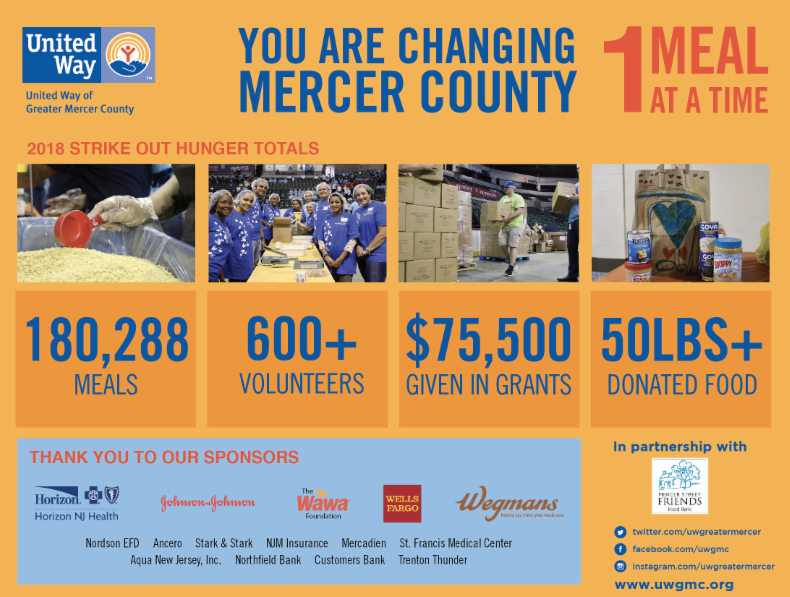Strike Out Hunger | United Way of Greater Mercer County
